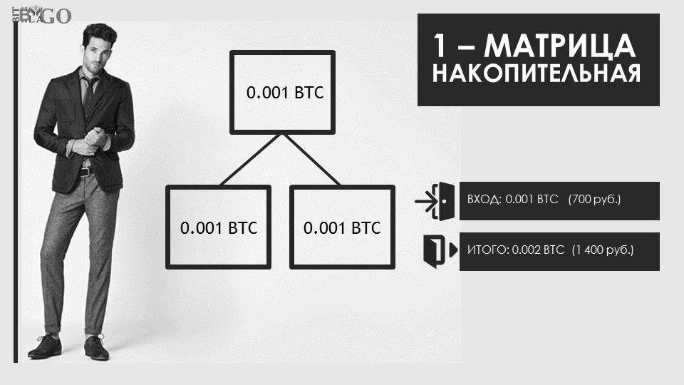 https://bitblago.com/img/marketing/04.jpg